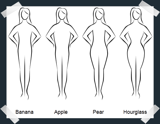 """Bodyshapes"" by en:User:Succubus MacAstaroth (original); Pbroks13 (talk) (redraw) - en:Image:Bodyshapes.jpg - a .jpg image on English Wikipedia by Succubus MacAstaroth. Licensed under Public domain via Wikimedia Commons."